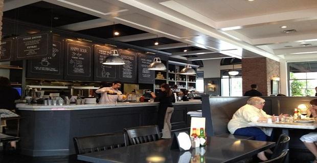 Londra'da Satılık Cafe Shop