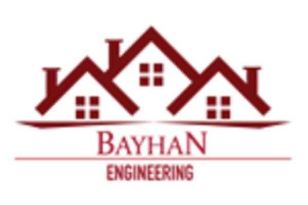 Bayhan Engineering Ltd