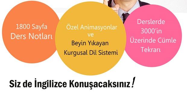 Londra'da İngilizce ve Türkçe Ders Verilir